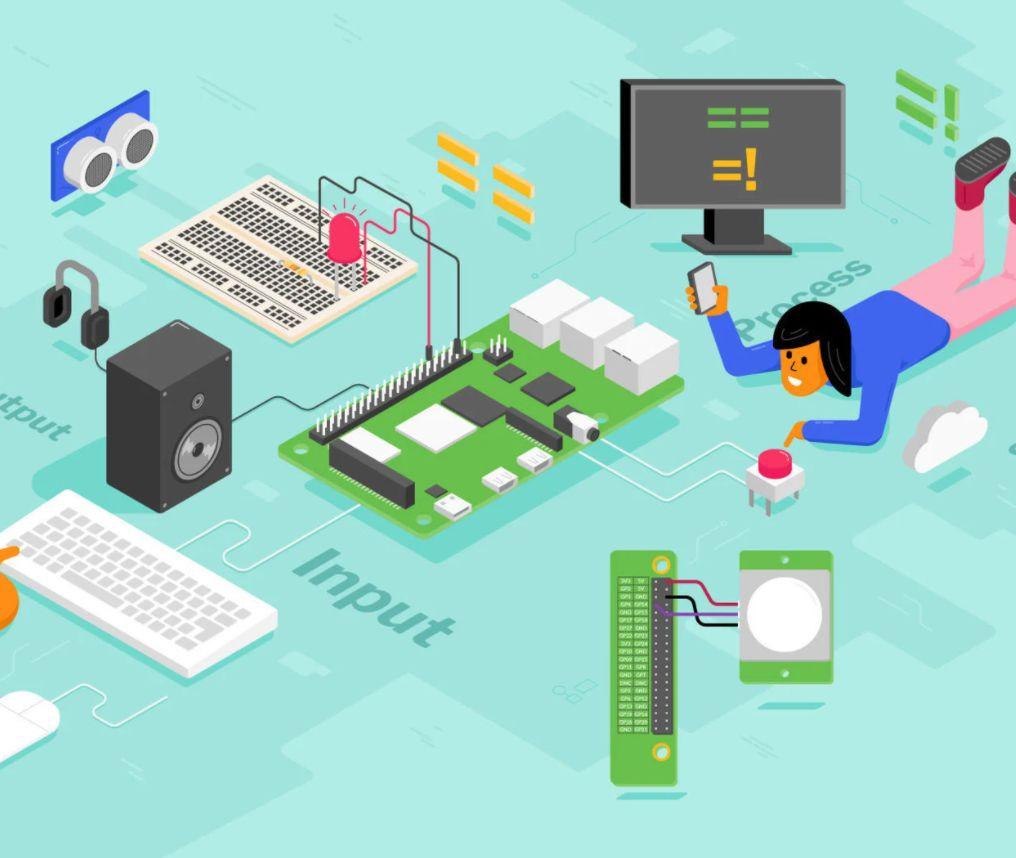 Ψηφιακοί Δημιουργοί – Digital Makers
